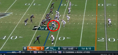 Eagles Play Breakdown #1