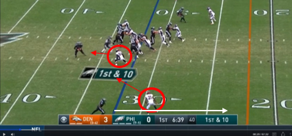 Eagles Play Breakdown #2